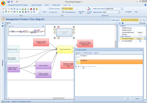 Integrate your business processes with PRINCE2® by adding your own: